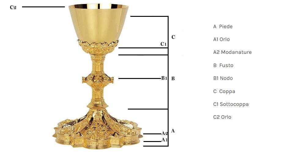 Cómo se hace un cáliz litúrgico